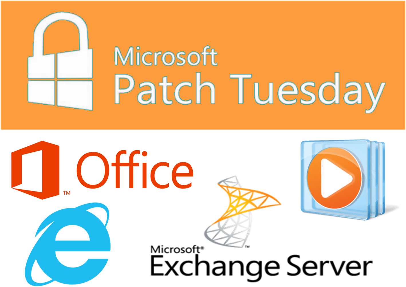 Patch Tuesday: Microsoft Security Bulletin Summary for December 2017