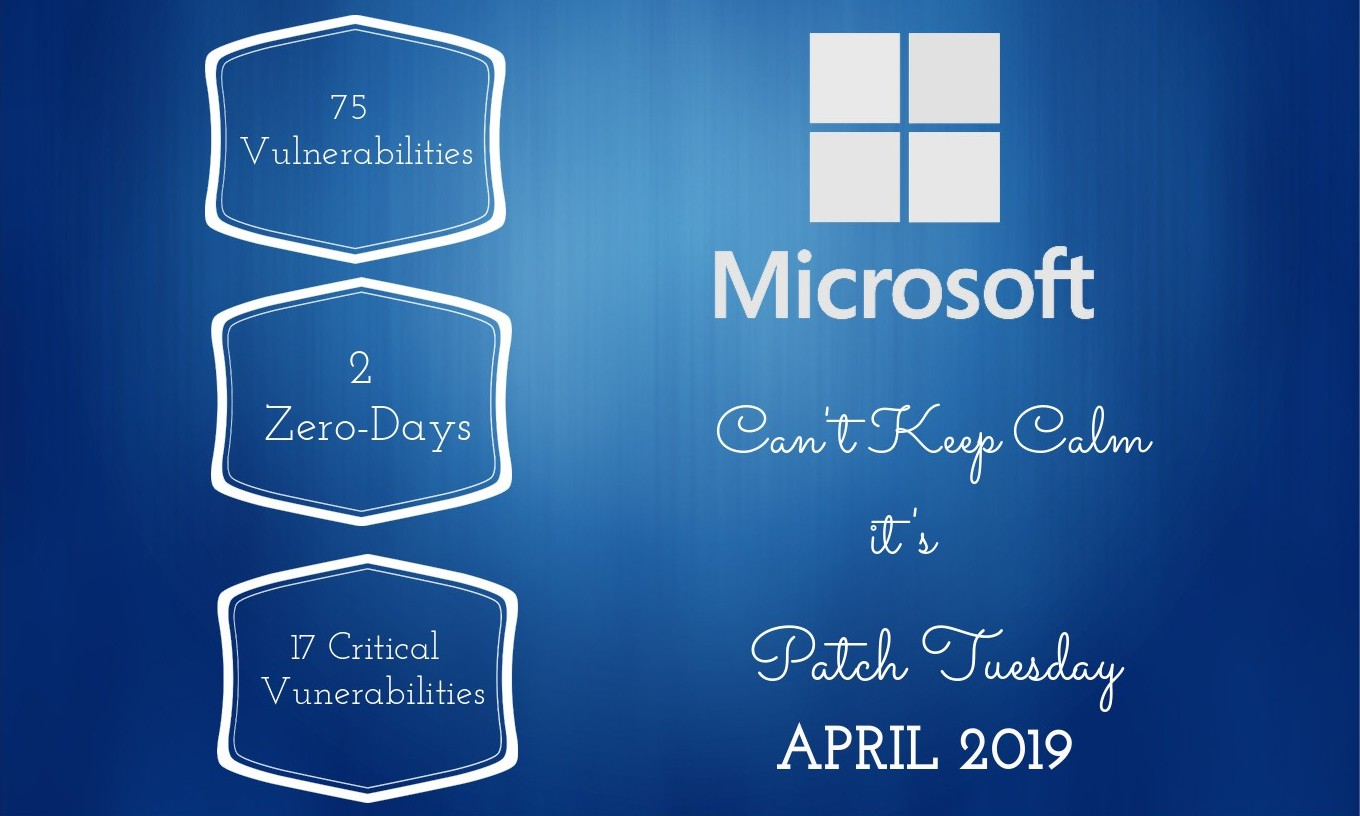 Patch Tuesday: Microsoft Security Bulletin Summary for April 2019