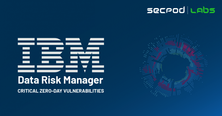 IBM Data Risk Manager Critical and Unpatched Zero-Day Vulnerabilities