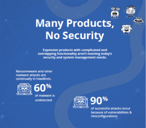 many-products-no-security