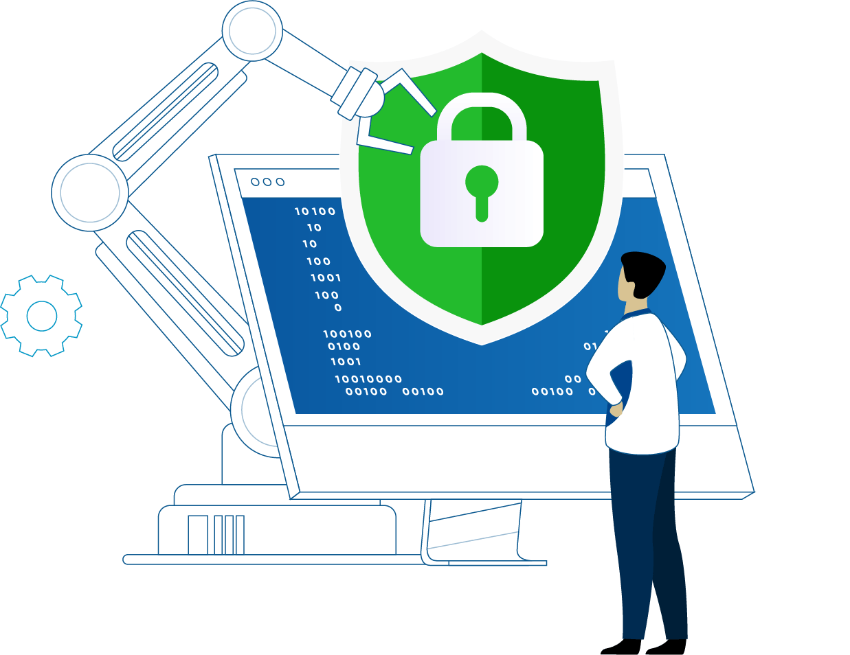 CyberHygiene Automation